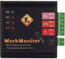 WorkMonitor: Sledování efektivity výroby